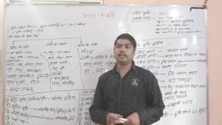 भारत मे कृषि 1