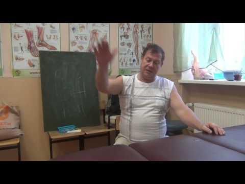 Лимфодренажный Массаж Лица Цоган (видео)