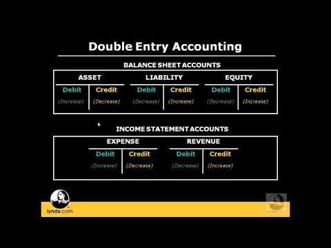 QuickBooks Pro: Using double-entry accounting   lynda.com