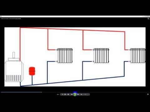 Схема отопления с естественной циркуляцией. Схема отопления.