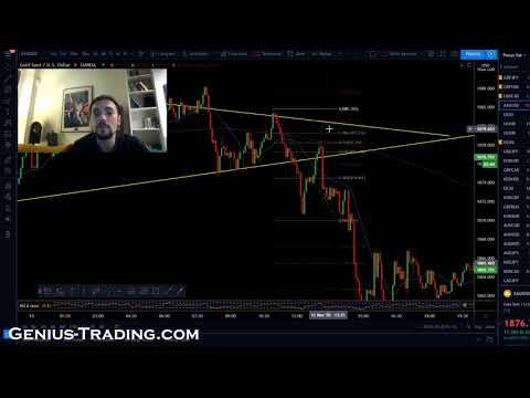 SETTING UP A TRADING PLAN LIKE A GENIUS FOREX TRADER | ALL INGREDIENTS THAT WE NEED FOR CONSISTENCY