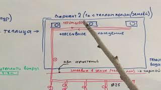 Часть 4 Отопление теплиц бесплатное геотермальное