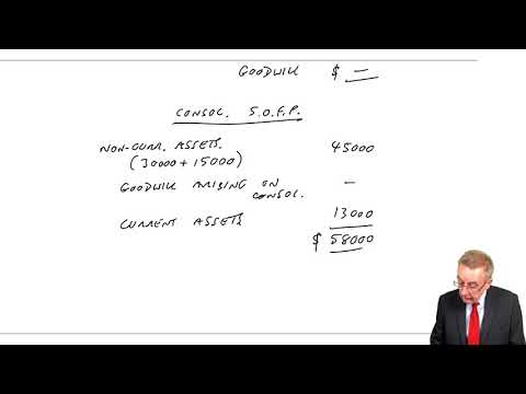 Group Accounts The Consolidated Statement of Financial Position (2a) - ACCA (FA) lectures