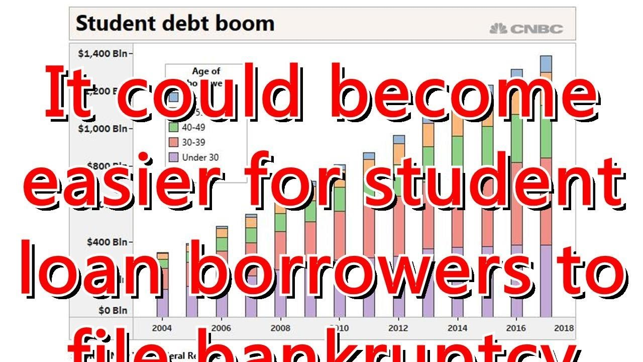 It could become easier for student loan borrowers to file bankruptcy