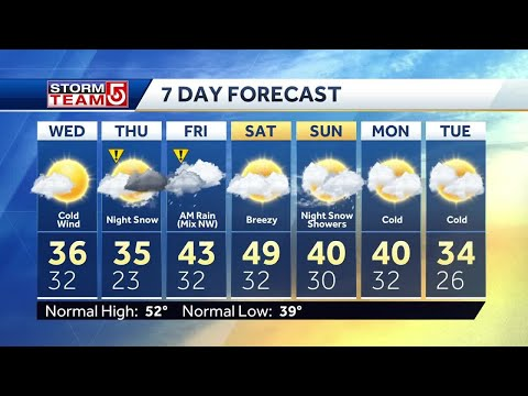 Video: Windy Day Before Wintery Mix Moves In