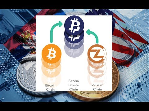 ZClassic Coin Fork!   BITCOIN PRIVATE
