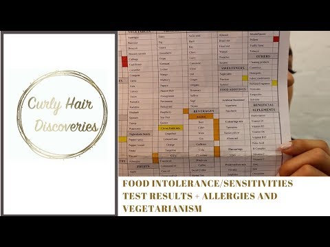 Food intolerance/sensitivities TEST RESULTS ! + Allergies and vegetarianism