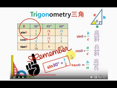 sin cos tan (special angles) 特別角度 速記 - YouTube
