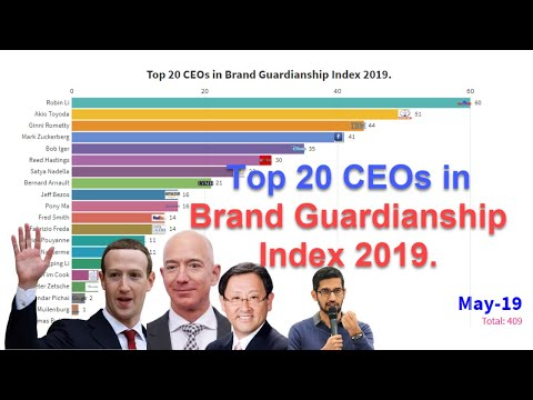 Top 20 CEOs in the World 2019