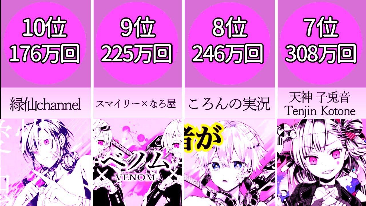 ベノム 再生回数ランキング【歌ってみた】【比較】