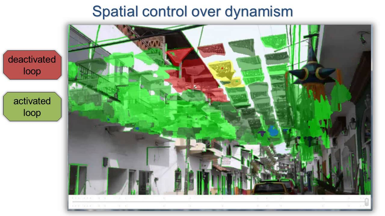 Automated video looping with progressive dynamism