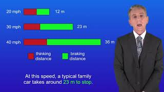 GCSE Physics (9-1) Vehicle Stopping Distance