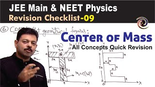 Center of Mass | Revİsion Checklist 09 for JEE Main & NEET Physics