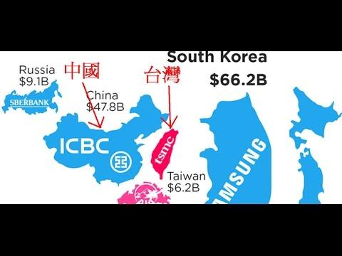 原來台灣的品牌價值這樣大 !
