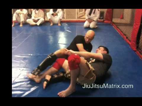 How To Perform The Rear Naked Choke To Submissionko