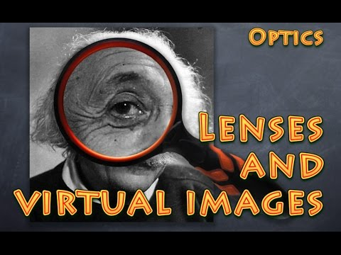 Optics - Lenses and virtual images