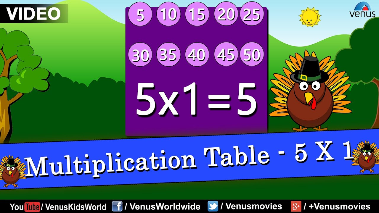 Multiplication table 5 x 1 multiplication rhymes for kids multiplication table 5 x 1 multiplication rhymes for kids youtube gamestrikefo Images