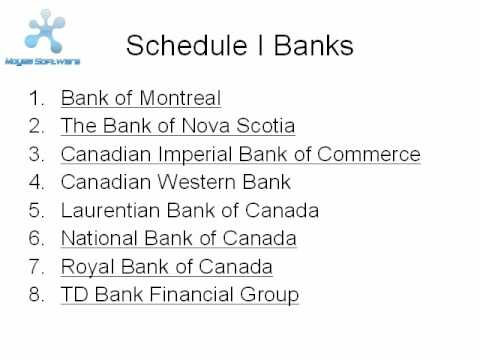 U.S. and Canadian Banking Systems Compared