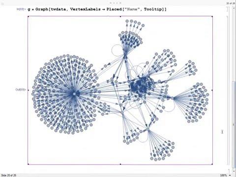 Mathematica: A Speed Date