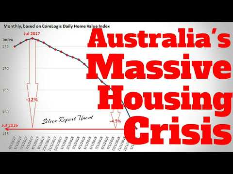 Economic Collapse News - Massive Housing Crisis In Sydney and Melbourne Accelerates