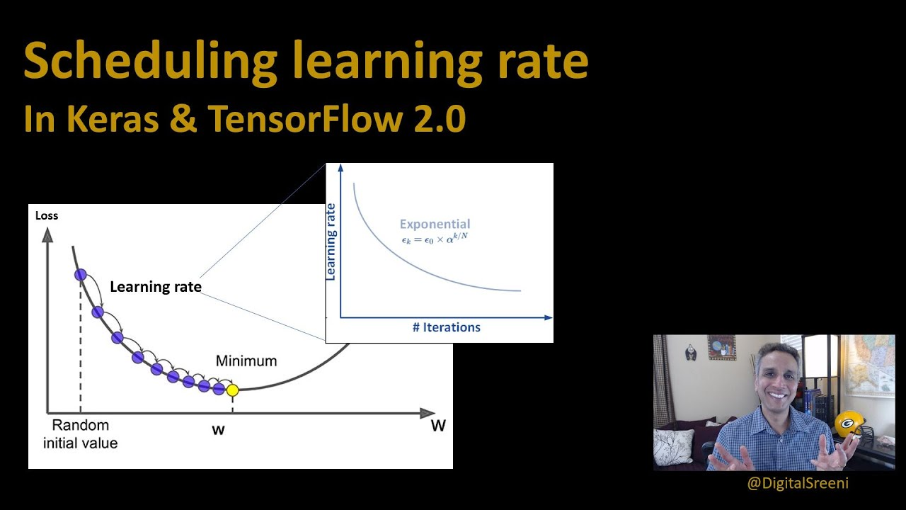 Scheduling Learning Rate in Keras