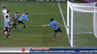 Highlights Uruguay 2 - 1 South Korea World Cup 2010