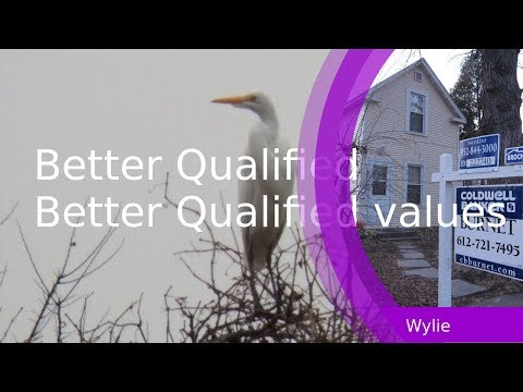 High Risk Loan-Better Qualified-Managing Your Credit-Trust in-Wylie Texas