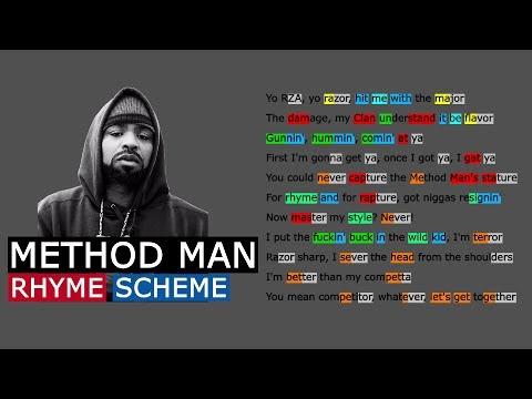 Method Man on Shame on a N***a  Rhyme Scheme