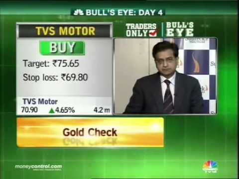 Bull's Eye: Buy UPL, TVS Motor; sell Titan, UCO Bank