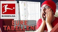 REAKTION AUF EURE TABELLEN 😱 BUNDESLIGA PROGNOSE GAME
