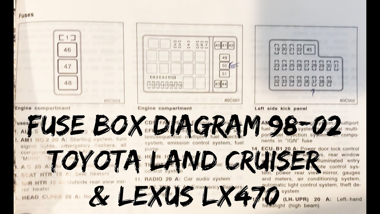 98 02 Toyota Land Cruiser Lexus LX470 Fuse Box Diagram Location - YouTube