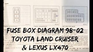 lexus lx470 fuse box - best wiring diagrams year-asset -  year-asset.ekoegur.es  ekoegur.es