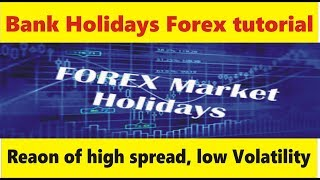 Forex Bank Holidays tutorial | High spread, low liquidity trading information in Hindi and Urdu