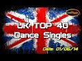 Download UK Top 40 - Dance Singles (01/06/2014) MP3 song and Music Video