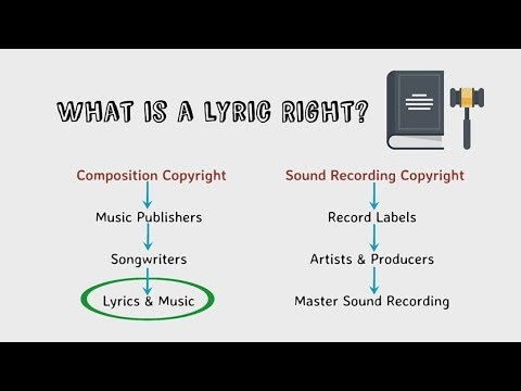 Music Licensing: Lyric Rights & Licenses Explained
