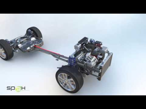 SP3H: Vehicle Homologation and Real-Field Emissions – Mind the Gap