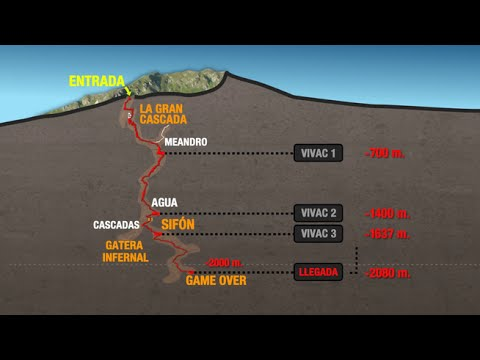 #KRUBERA-VORONYA | Almusafir.es