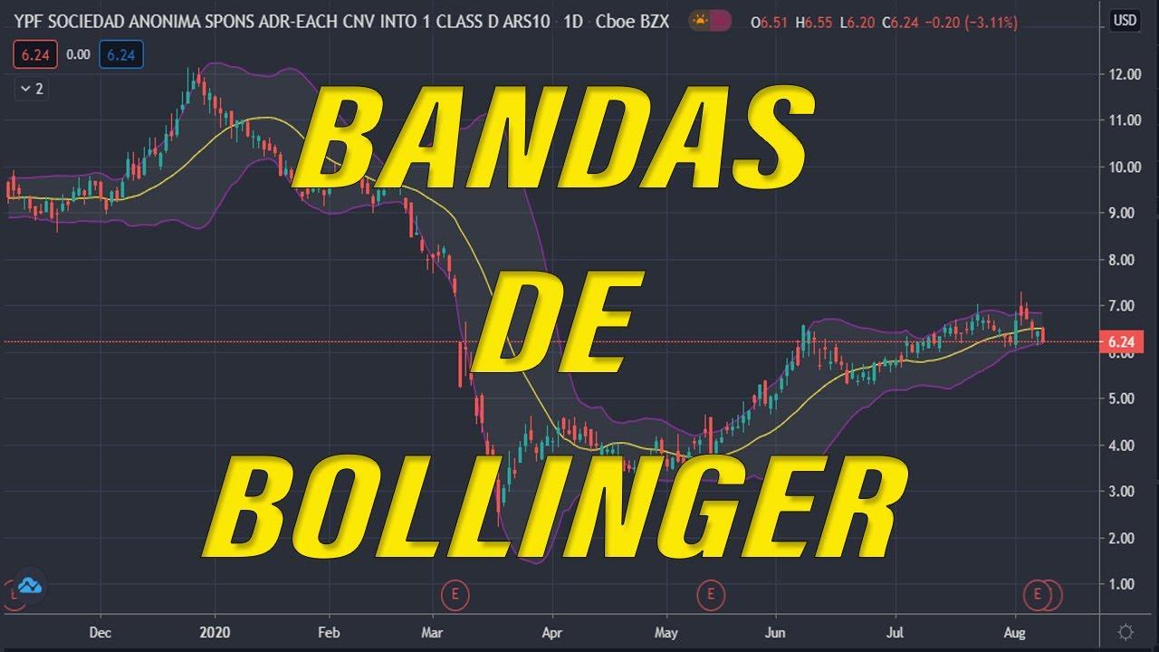 BANDAS de BOLLINGER | TE HARÁ GANAR DINERO | Análisis técnico