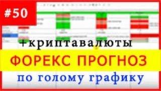 №50 / 30 октября (Итоги  Форекс, Криптовалюты, Акции) - Аналитика без индикаторов!