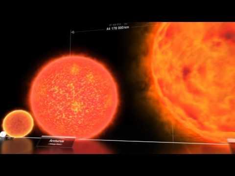 Размеры звёзд и Галактик