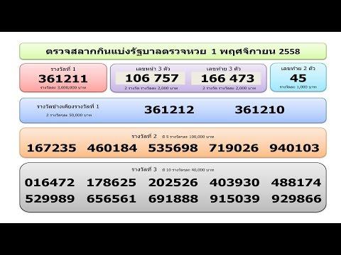 ใบตรวจหวย ตรวจสลากกินแบ่งรัฐบาล วันที่ 1 พฤศจิกายน 2558 Lotto