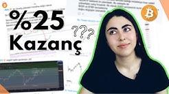 Bitcoin Fiyat Tahminlerine Göre Yatırım Yaptım! Kazandım Mı? #YorumsuzYatırımChallenge