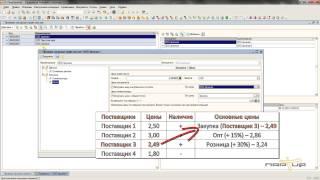Анализ прайс листов 3(, 2012-12-25T08:25:17.000Z)
