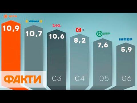 ICTV - лучший