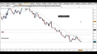 Segnali Forex e Price Action Trading - Video Analisi 06.08.2015
