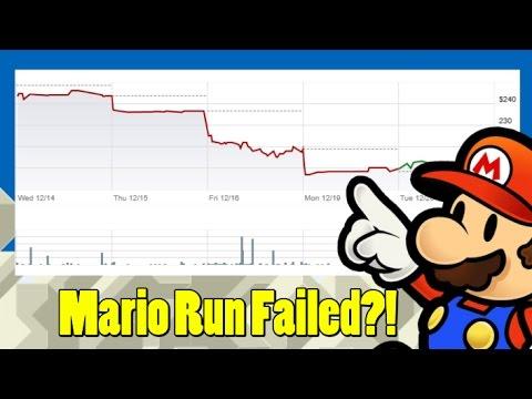 Nintendo's Stocks Fall After Super Mario Run Reviews?