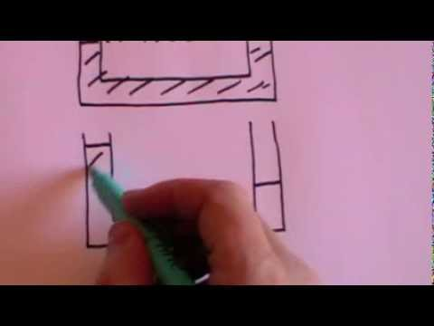Ohm's Law V = I R: GCSE revision