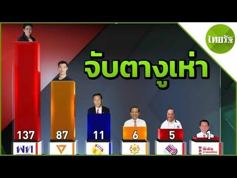 ระวังเสียงตั้งรัฐบาลเปลี่ยนได้ตลอด : ขีดเส้นใต้เมืองไทย | 27-03-62 | ข่าวเที่ยงไทยรัฐ
