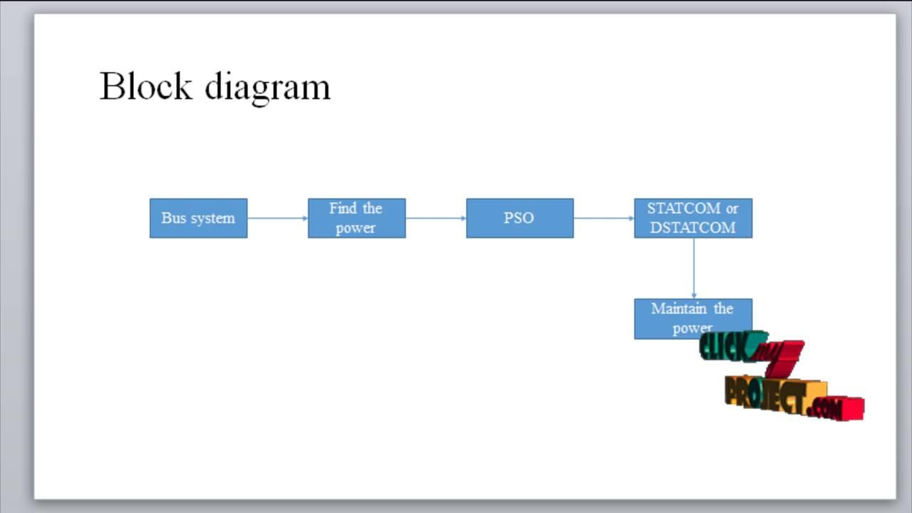 d statcom block diagram wiring diagram data schema Circuit Breaker Diagram multi objective planning reactive power compensation radial d statcom block diagram