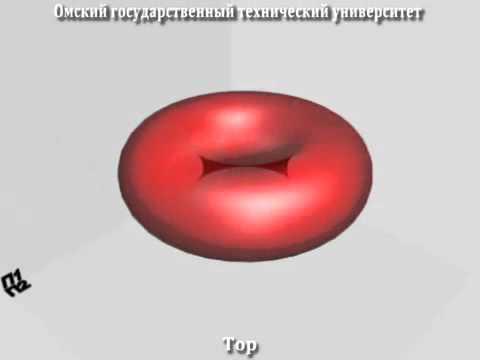 Лекционные анимации Поверхности вращения